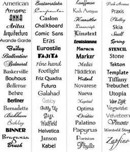 style font hotpicks host2post