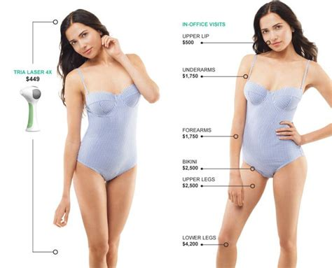 electrolysis brazilian 26 best images about laser hair removal at home on