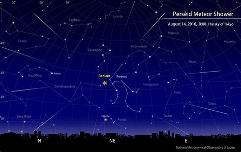 Meteor Shower 14th August by Peak Of The Perseid Meteor Shower Naoj National