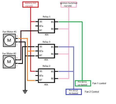 a c trinary switch wiring diagram for cooling fan wiring