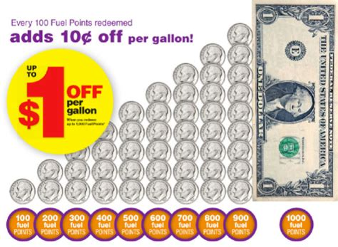 Shell Gas Station Gift Card - gift cards at shell gas station dominos kerrville tx
