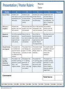 33 best spanish class oral presentation rubrics images