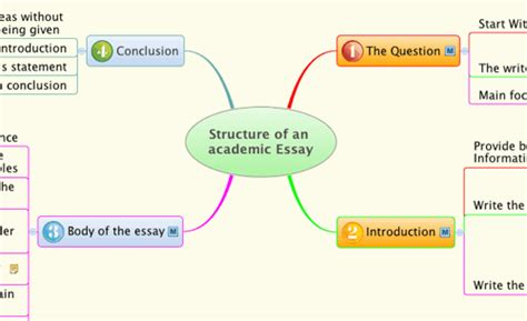 Help With Geometry Admission Paper by Academic Essay Writing Service