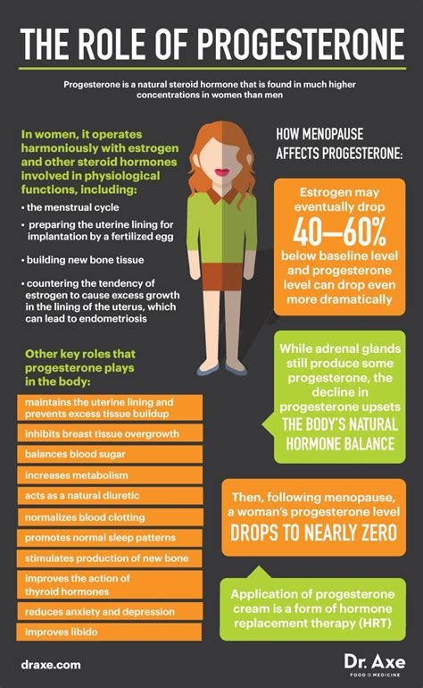How To Detox Progesterone by Progesterone Boost Fertility Bone Health
