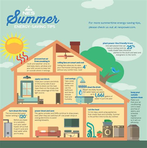 summer energy saving tips nes shows cool ways to get summertime savings