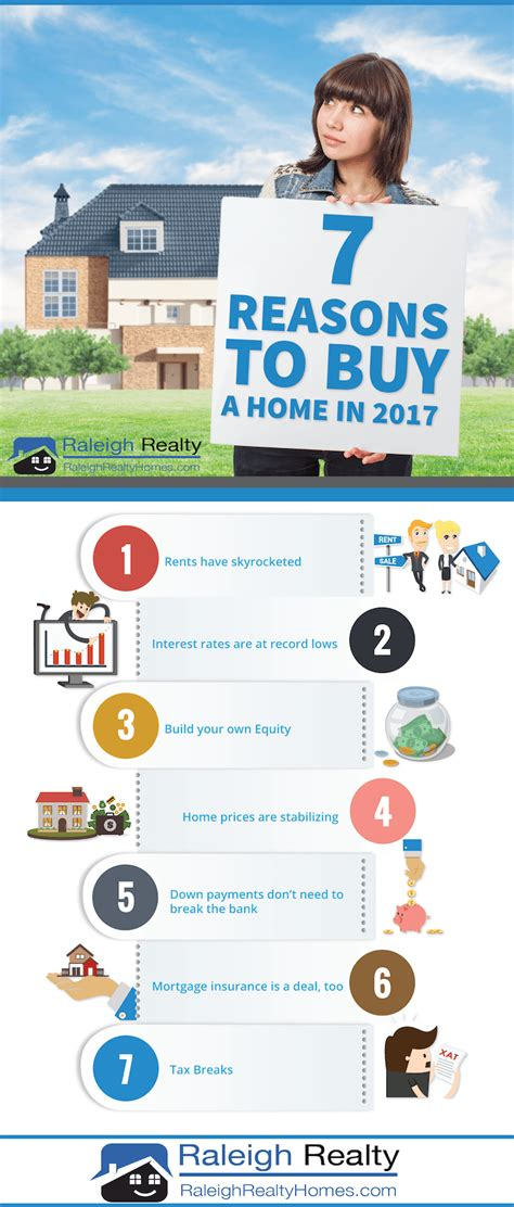 7 Reasons To Buy Local by 7 Surprising Reasons To Buy A Home In 2017