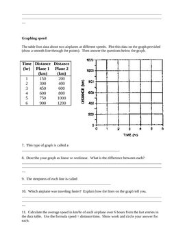 Speed Worksheet With Answers by Speed And Velocity Review Worksheet By Ian Williamson Tpt