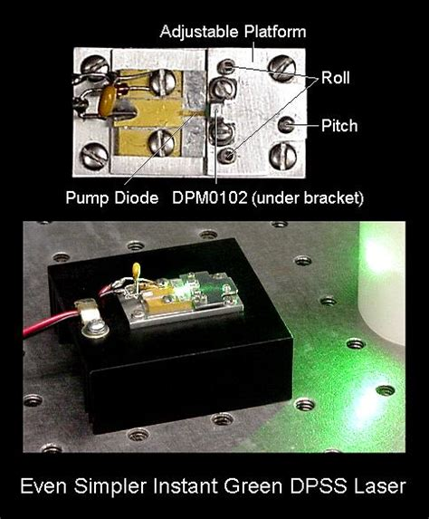 green diode pumped laser sam s laser faq home built diode pumped solid state dpss laser