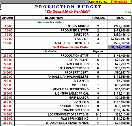 Independent Film Budget Template Pin Film Budget Template On Pinterest