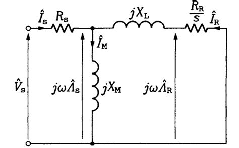 induction motor leakage inductance two inductance equivalent circuits of the induction motor