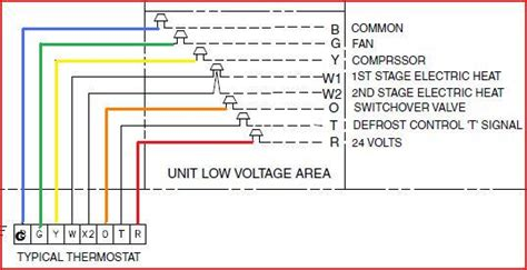 lyric thermostat wiring diagram wiring diagram with