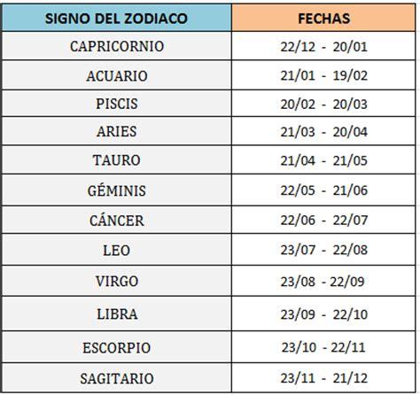 Calendario Horoscopo Calendario Astrolog 237 A 191 Qu 233 Hor 243 Scopo Soy