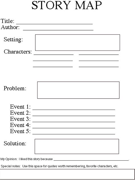 creative writing blog short story organization