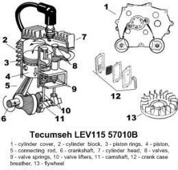 tecumseh small engine master service repair manual set download small engine repair basics on basic you repair service 18 tecumseh repair classf tips small