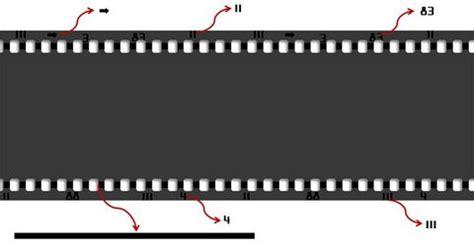 powerpoint timeline template using filmstrip