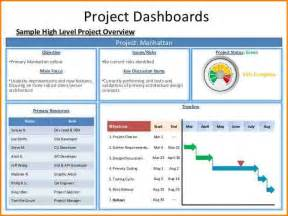 project manager status report template 9 project management status report template writable