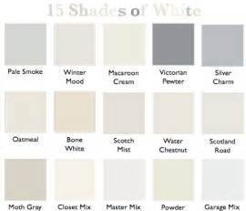 Plascon Paint Colours Interior 15 Shades Of White Country Design Style