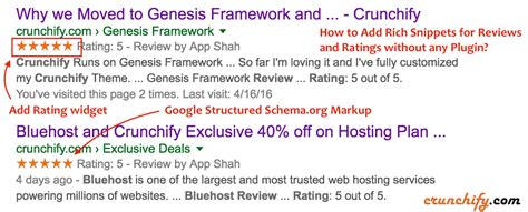 Add Review by How To Add Rich Snippets For Reviews And Ratings Without