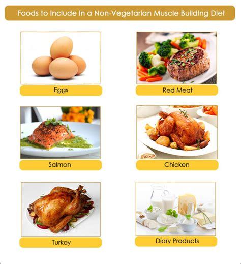 carbohydrates 2000 calorie diet 2000 calorie diabetic diets dognews