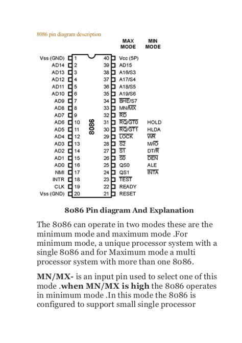 microprocessor 8086 pin diagram 8086 pin diagram description