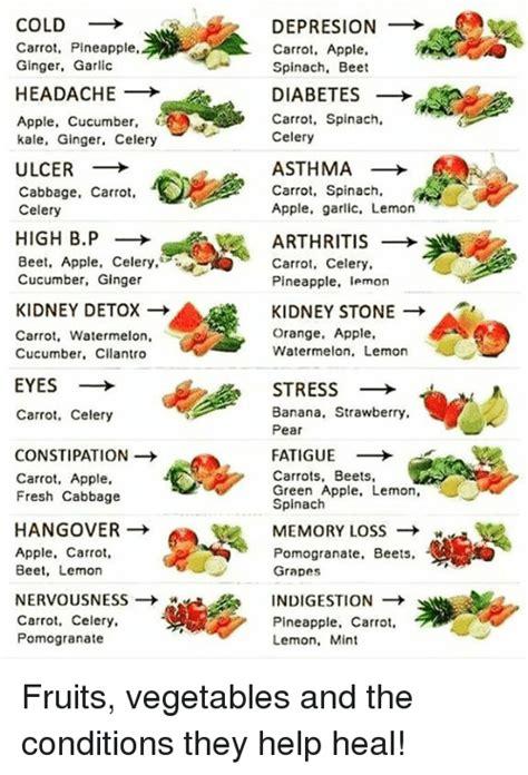 Cilantro Detox Headache by Cold Carrot Pineapple Garlic Headache Apple