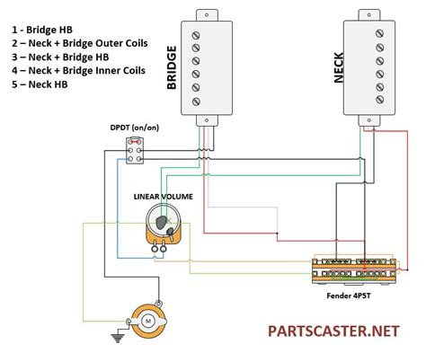 fender blacktop jazzmaster wiring diagram fender blues
