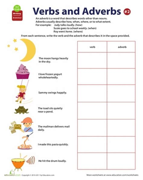 Adverbs 2nd Grade Worksheets by All About Adverbs Verbs And Adverbs 2 School