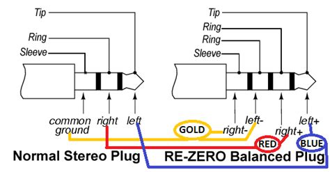 headphone wiring diagram 29 wiring diagram images