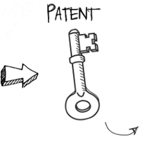 design idea patent how to patent an idea innovate product design