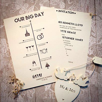 timeline for ordering wedding invitations timeline day invitation wedding invitations