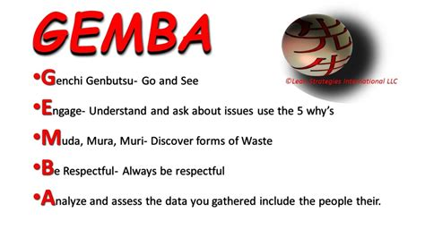 toyota go and see listen to the gemba lean strategies international