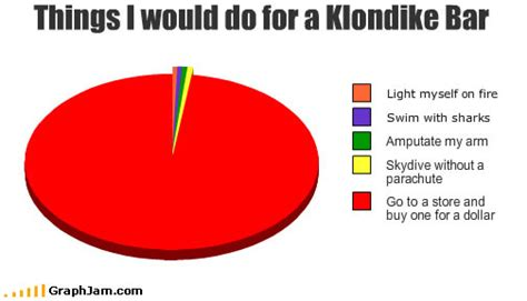 What Would You Do For A Klondike Bar Meme - klondike bar funny