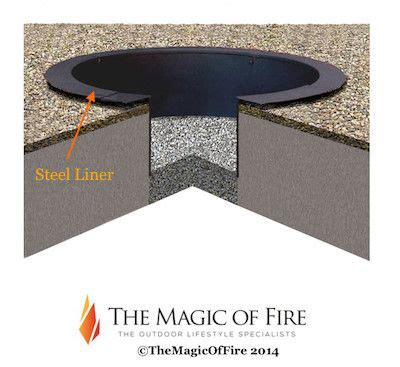 pit liners the 25 best ideas about pit liner on