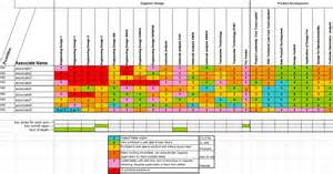 heat map template excel heatmap excel spreadsheet templates