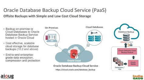 Oracle cloud architecture blueprint and roadmap service kotaksurat oracle cloud architecture blueprint and roadmap service malvernweather Images