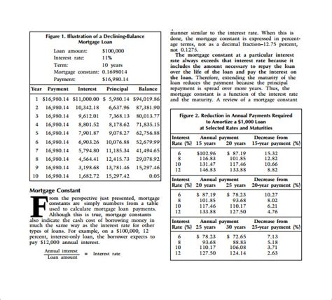 printable amortization schedule with dates sle mortgage amortization calculator 8 free