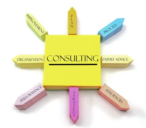 How To Into Management Consulting Without An Mba by Without Performance Improvement Consulting You Are