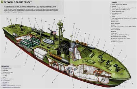 pt boat interior diagram линкоры крейсера эсминцы и военные катера в разрезе