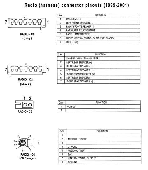jeep grand wj stereo system wiring diagrams