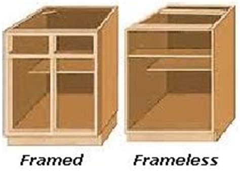 European Style Cabinets Construction by Best Kitchen Guide Cabinets Construction