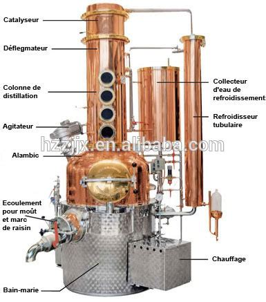 distillation equipment www pixshark images