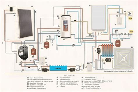 schema impianto riscaldamento a pavimento schemi di impianto riscaldamento a pavimento impianti
