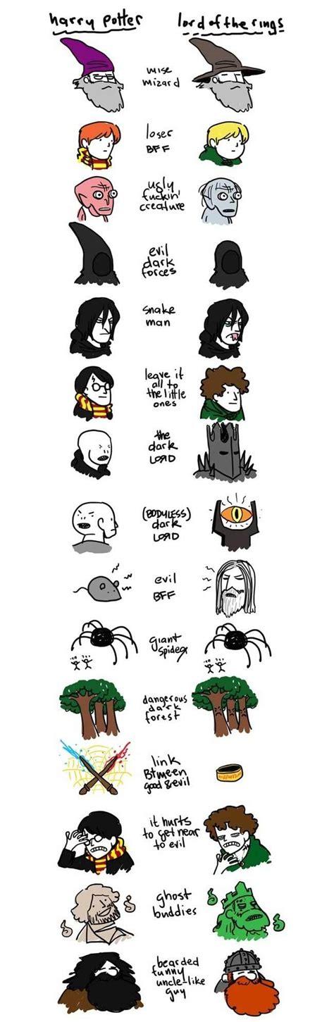 similarities between fin de si stop using our names harry potter vs twilight fanpop