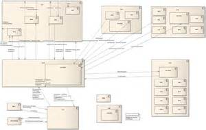 Architectural Design Software Software Architectural Design Design Interior