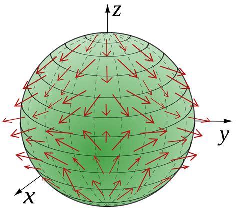 linear algebra  examples   vector space axiom