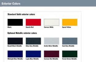 Mercedes Color Chart Official Porsche Cayman S Exterior And Interior Color