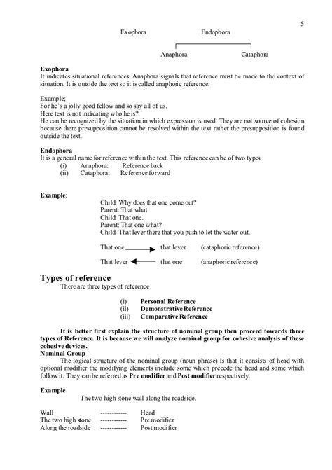 100 what to put for references on resume writing thesis