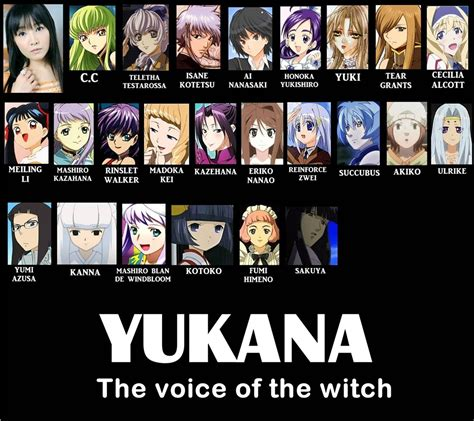 B Anime Voice Actors by Demotivational Poster Image 753655 Zerochan Anime Image