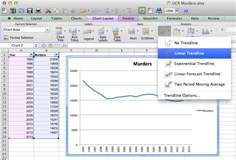 chart layout on excel for mac the crime analyst s blog quick regressions in excel or