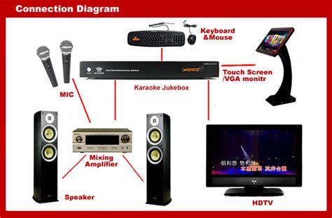 Hardisk Karaoke dual hdd karaoke player with 4tb cantonese mandarin dvd songs